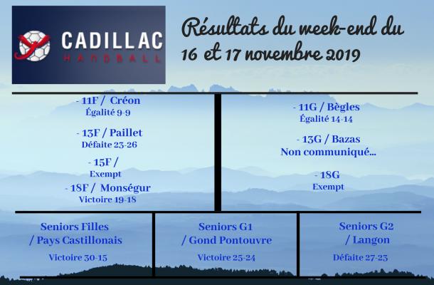 resultats du week-end du 16 et 17 novembre 2019