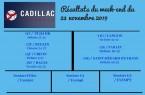 resultats du week-end du 23 novembre 2019