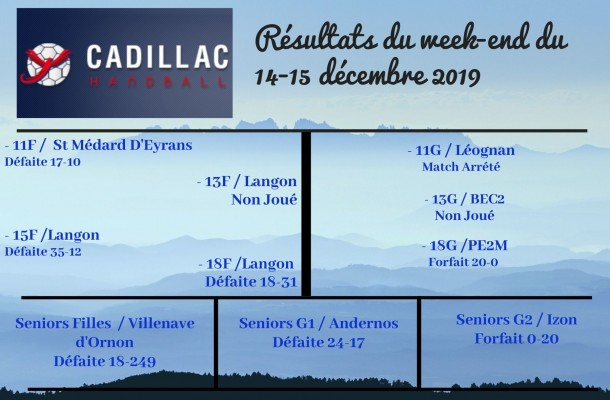 resultats du week-end du 15 décembre  2019